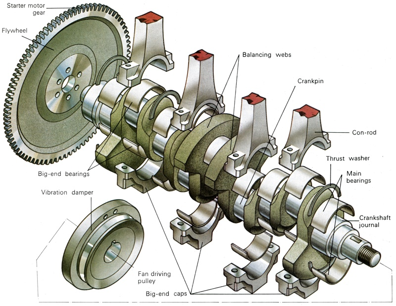 Crankshaft%2BConstruction