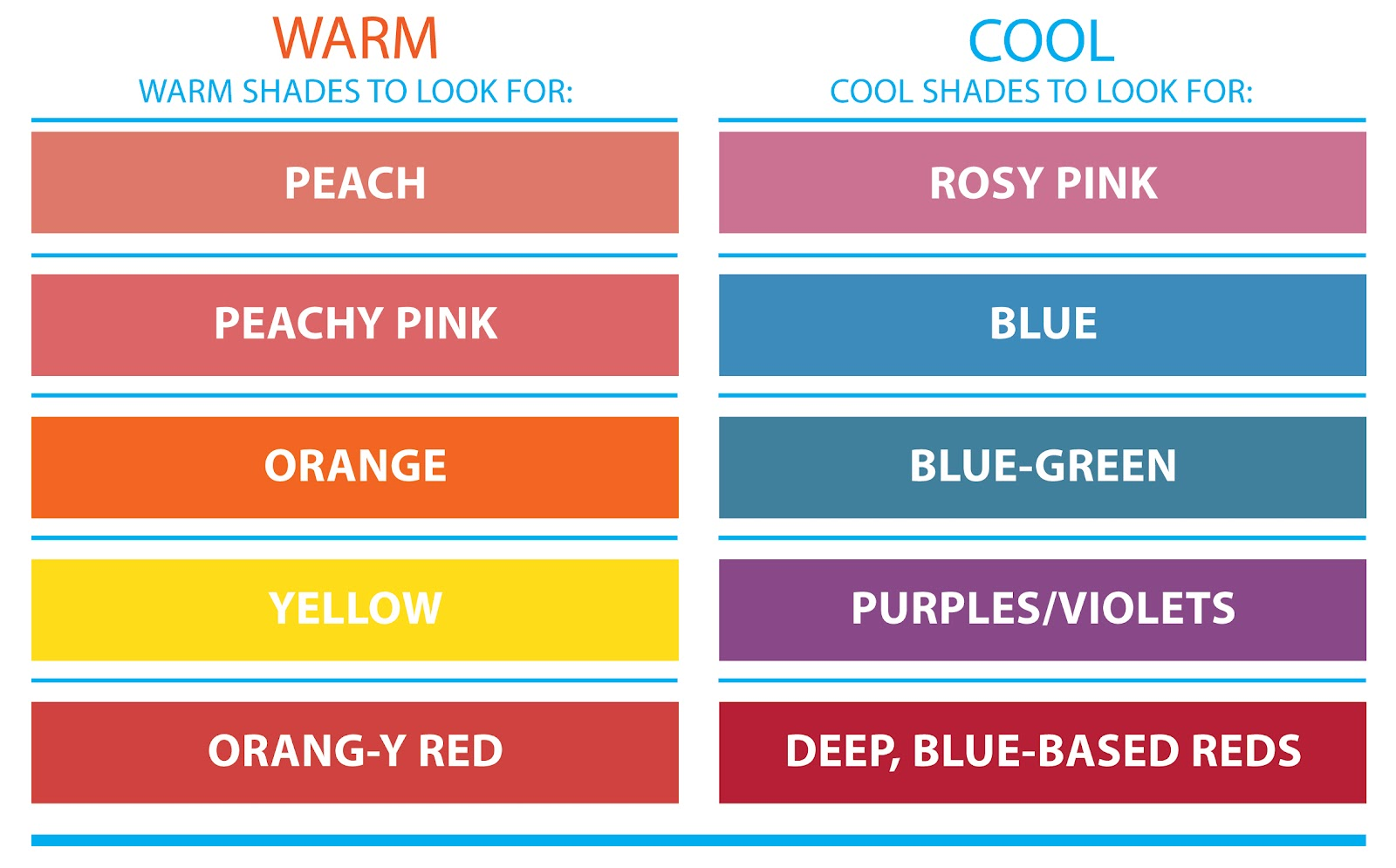 Redefining The Face Of Beauty How To Determine Your Skin Tone Warm Vs Cool