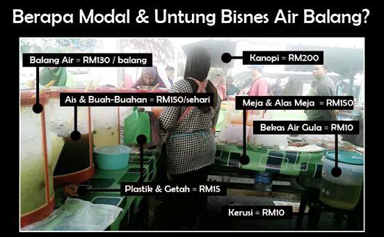 Berapa Modal Nak Start Bisnes Air Balang?