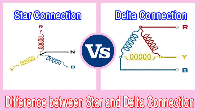 Star Connection vs Delta Connection - Difference between Star and ...