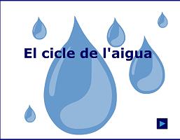 http://www.edu365.cat/primaria/muds/natural/aigua/