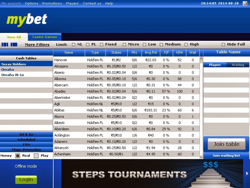 Mybet Poker Texas Holdem Screen