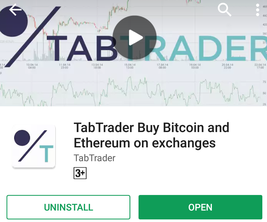 teknik bitcoin dasar di trading