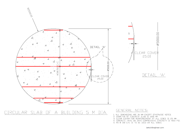 General Layout of Reinforcement for a Circular Slab