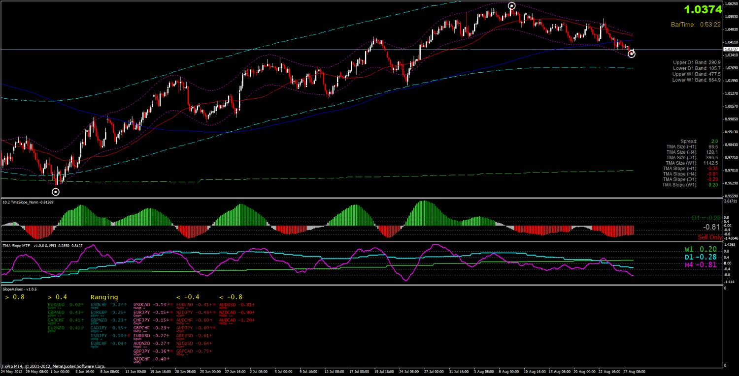 Forex club cif mt4