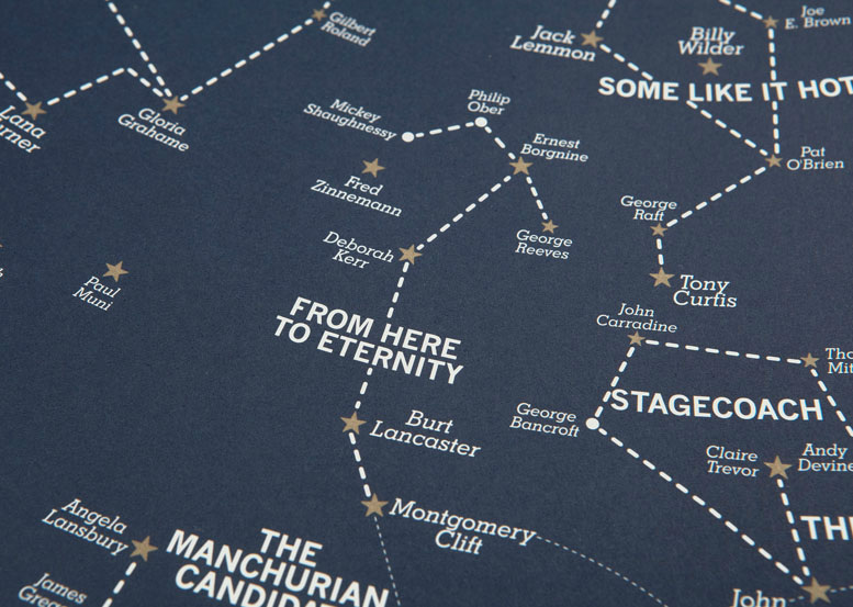 If It's Hip, It's Here (Archives): Hollywood Star Charts Make Cinema