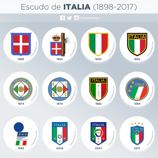 8bcc57314 All-New Logo After 10 Years - 1898-2018  Here Is The Full Italy ...