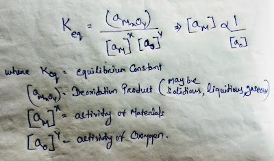 Steel deoxidation equilibrium equation