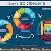 Skema ISO 31000 : 2018 dalam Standar Baru Manajemen Risiko (bag-2)