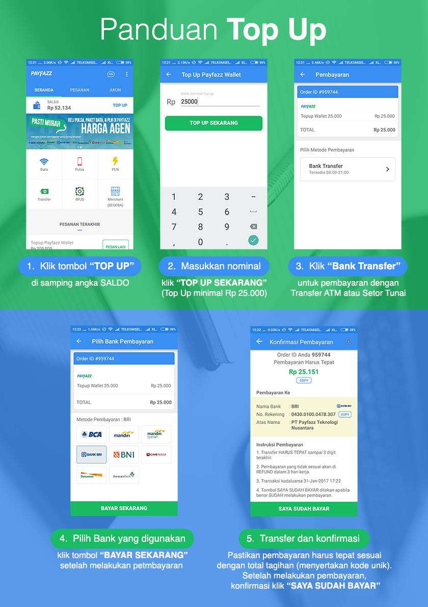 Cara Top Up Saldo Payfazz melalui Aplikasi