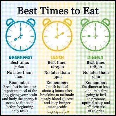 Waktu Makan Terbaik Untuk Kekal Sihat