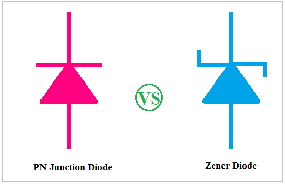 Difference Between PN Junction Diode and Zener Diode, PN Junction Diode VS Zener Diode