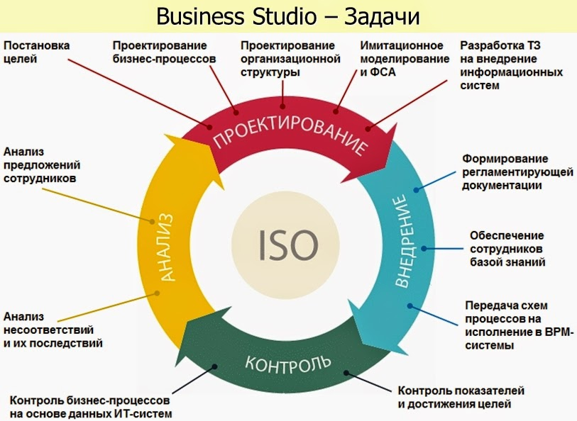 business studio скачать
