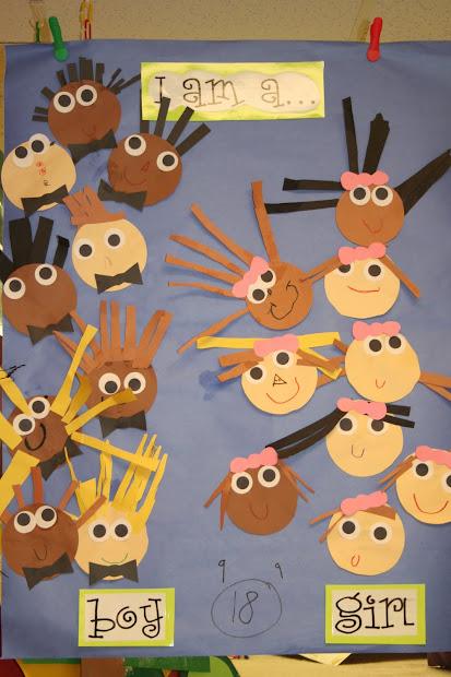 All About Me Preschool Art Activity
