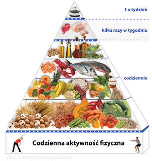 zdrowy styl życia, zdrowy styl, fit, zdrowie i uroda