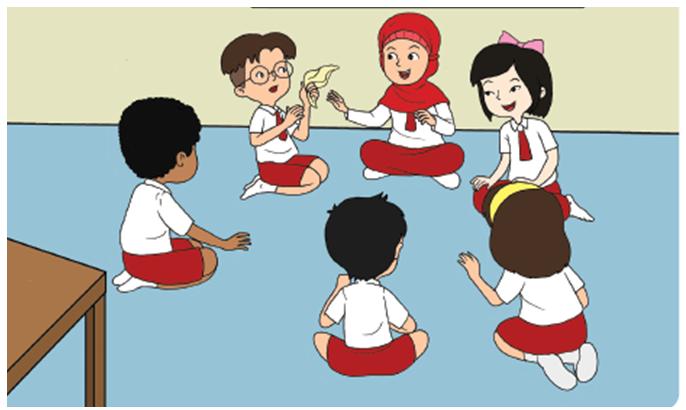 RPP Kurikulum 2013 SD Kelas 1 Revisi Tema 1 Subtema 1 Pembelajaran 2 - Kegiatan Inti.png