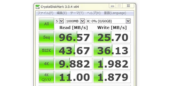 SAMSUNG EVO+ microSDXCカード 64GB(MB-MC64DA/FFP)のベンチマークテスト結果