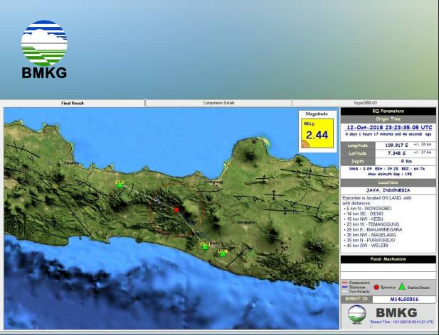 Lagi, Gempa Mengguncang Dieng Kabupaten Banjarnegara! Begini Fakta-Faktanya
