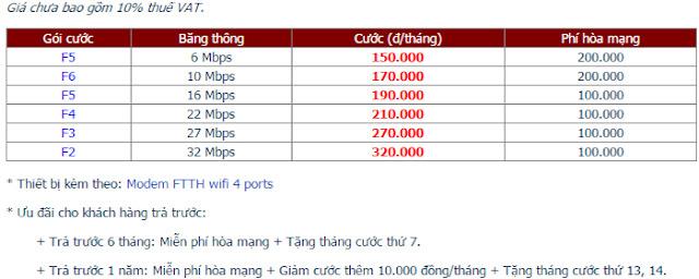 Đăng Ký Lắp Đặt Wifi FPT Buôn Ma Thuột 1