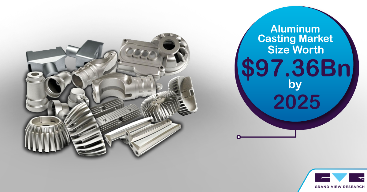 Grand View Research: Aluminum Casting for Making Lightweight