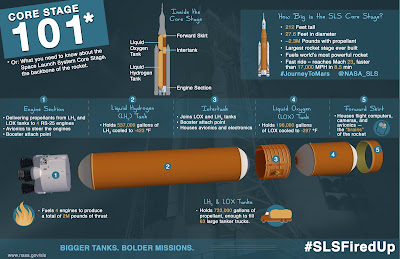El tanc de combustible del coet que viatjarà a Mart
