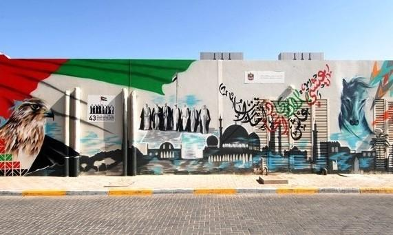 فن الجداريات