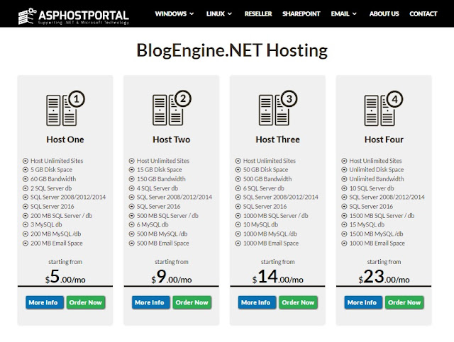 Cheap BlogEngine.Net 3.3.5.0 Hosting Solution