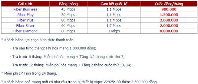 Lắp Đặt Internet FPT Phường Tân Thành 2