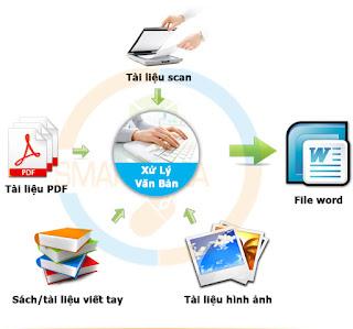 Cửa hàng đánh văn bản tại Hà Nội