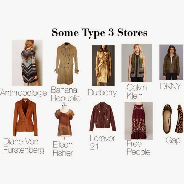 Stores for Type 3 ~ expressing your truth closet