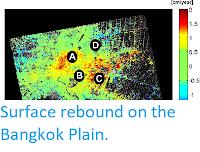 http://sciencythoughts.blogspot.co.uk/2014/05/surface-rebound-on-bangkok-plain.html