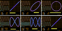 Shown are some common Lissajous patterns in an X-Y display