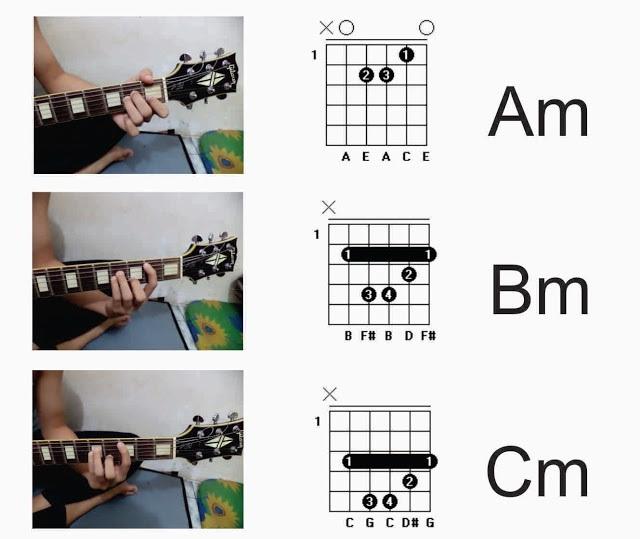 Belajar Gitar Cepat Untuk Pemula