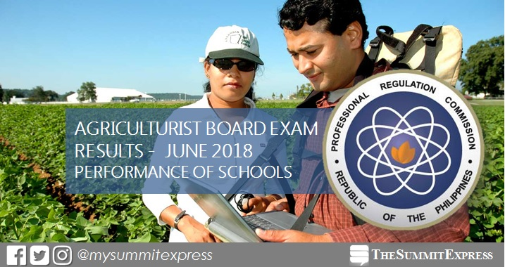 Top performing school, performance of schools June 2018 Agriculturist board exam