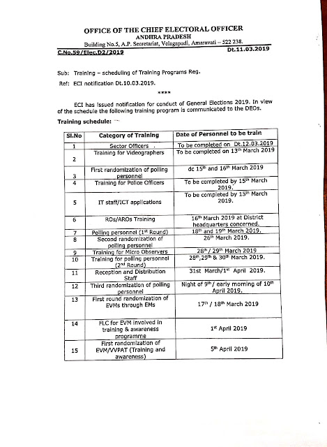 *Polling Staff Training Details of General  Elections 2019*