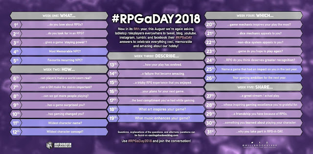 The RPGaDAY 2018 chart