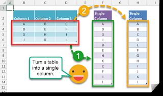 cara masukkan data daripada 3 table berasingan ke dalam 1 table.