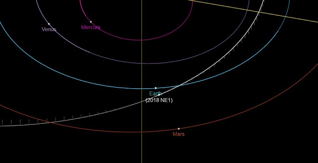 newly discovered asteroid to fly by earth on saturday