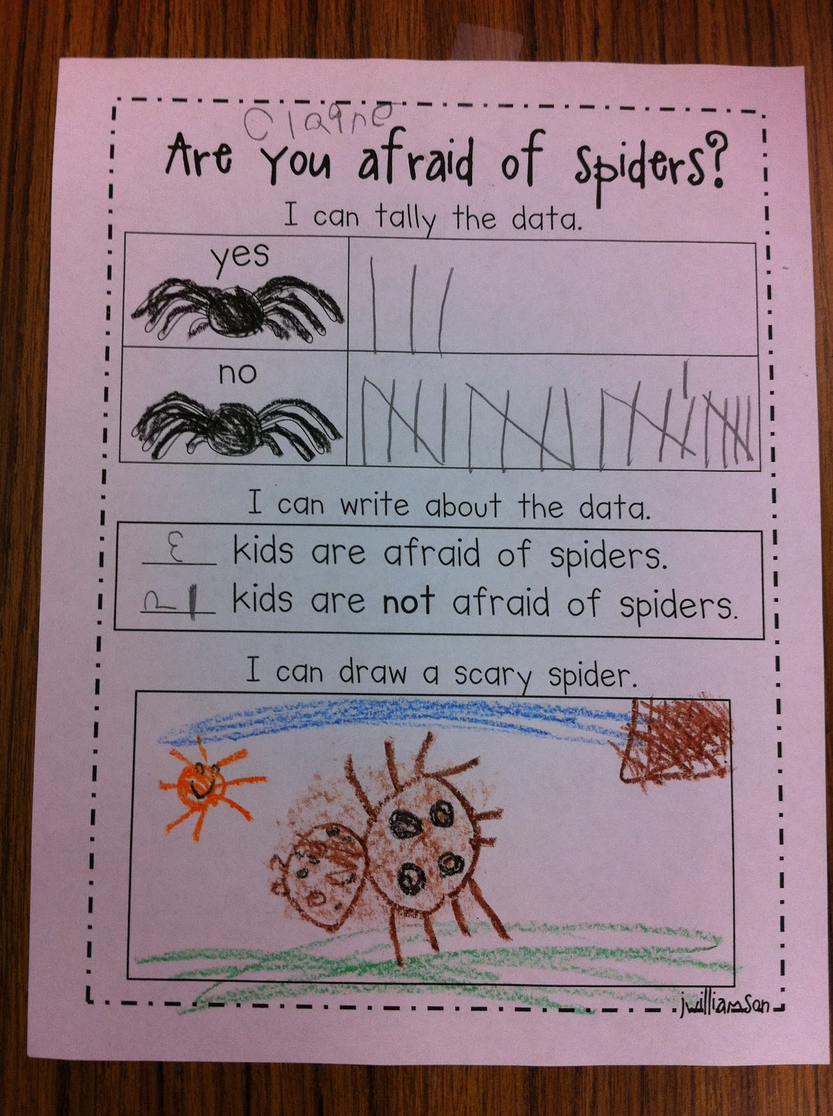 Welcome To Room 36 Are You Afraid Of Spiders And