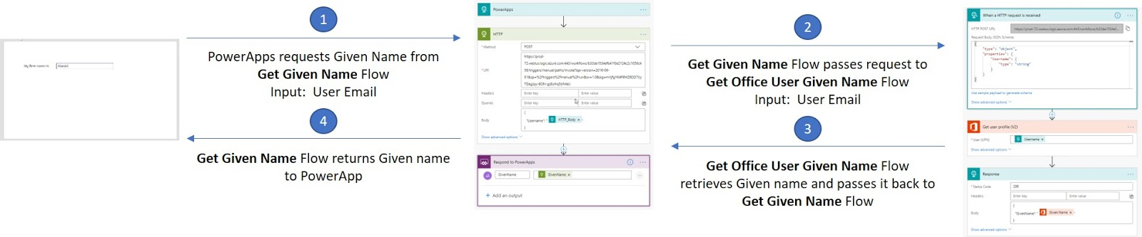 Bypassing Connector Authentication in PowerApps ~ Agile