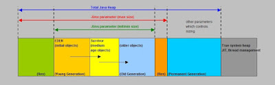 JVM Internals Java Interview Questions Answers
