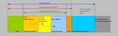 JVM Internals Java Interview Questions Answers