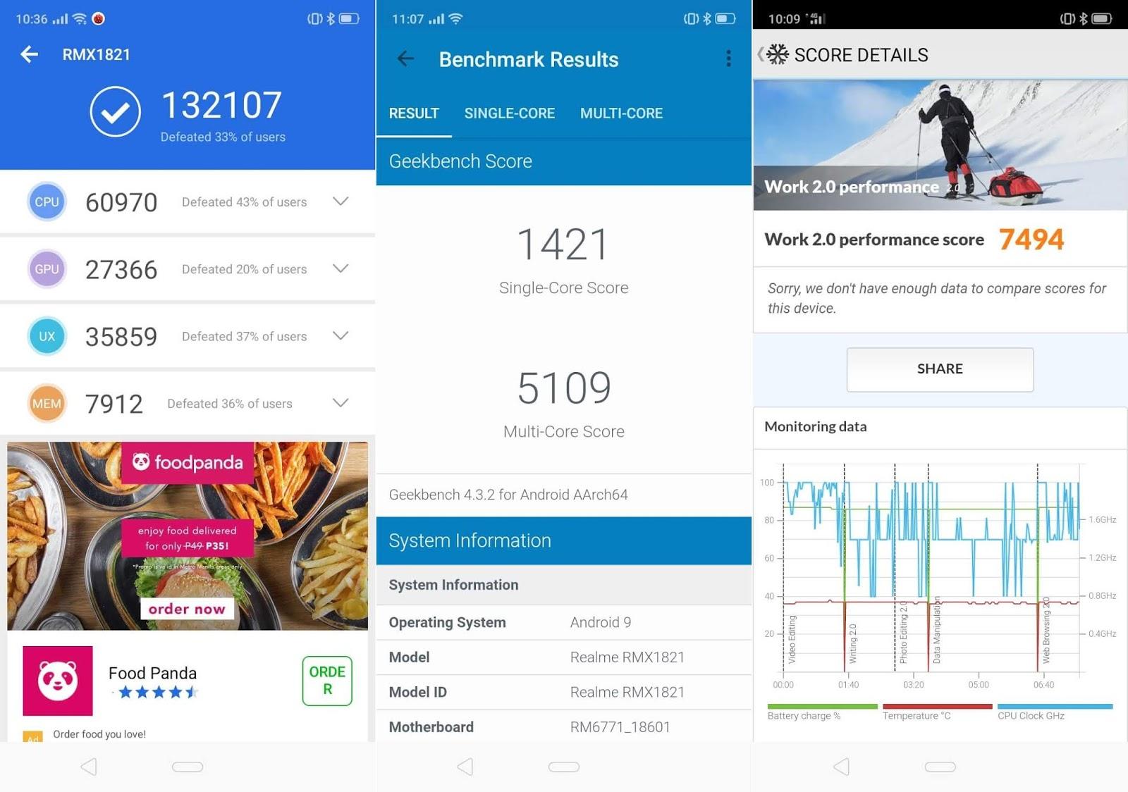 Realme 3 Benchmark Scores