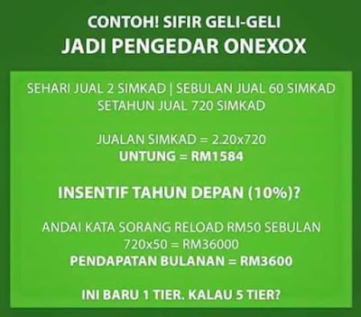 Hibah Onexox