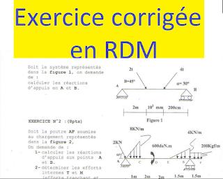 exercice rdm poutre appuis, exercice rdm corrigé