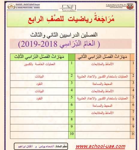 ملزمة مراجعة الرياضيات للصف الرابع الفصل الثانى والثالث 2019 مدرسة المنارة الخاصة - مناهج الامارات