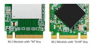M.2 module