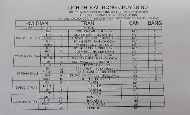 2 đội bóng Bình Điền Long An cùng thi đấu 1 giải?
