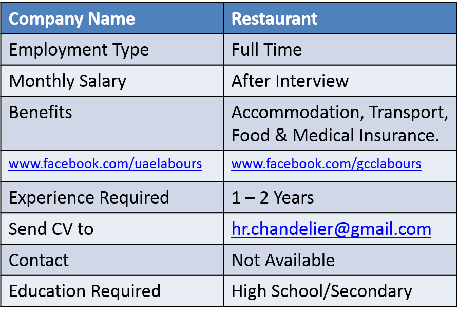 Restaurant Assistant Manager Jobs Restaurant General  : Picture1 from villagegreenpn.com size 892 x 611 png 24kB