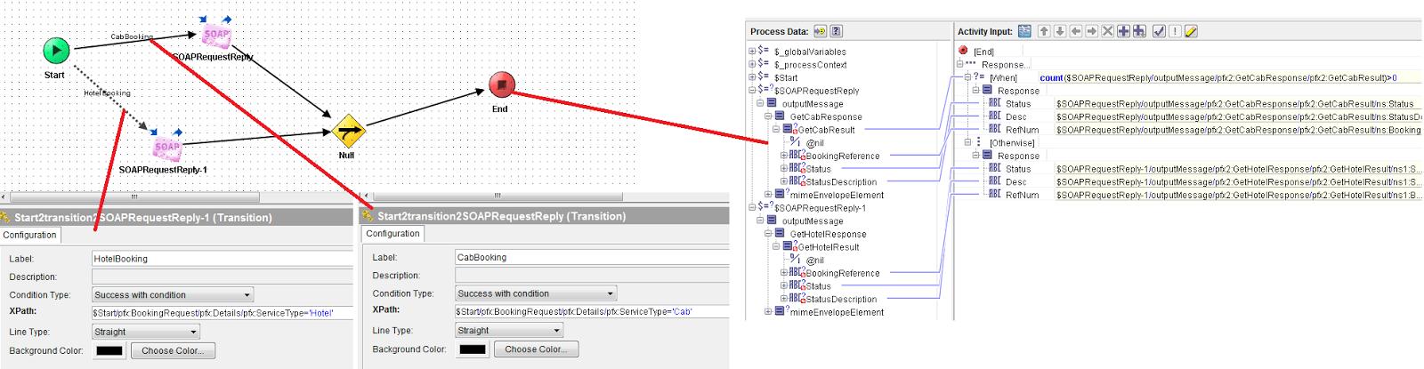 Mule ESB Tutorials: Consuming Web Service in TibcoBW Process